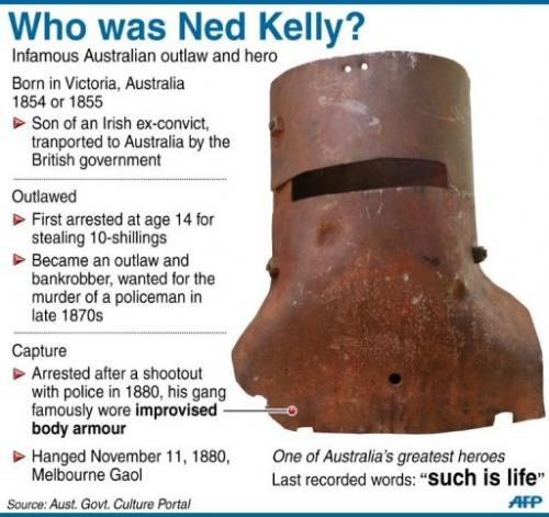 whowasnedkelly